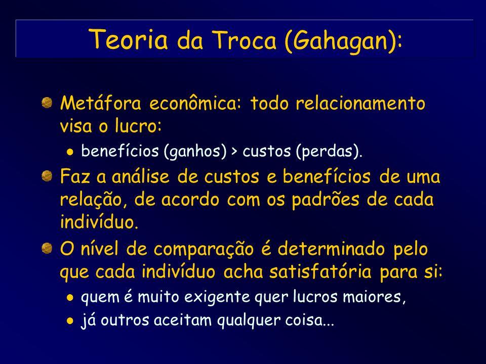 Teoria da Troca (Gahagan):
