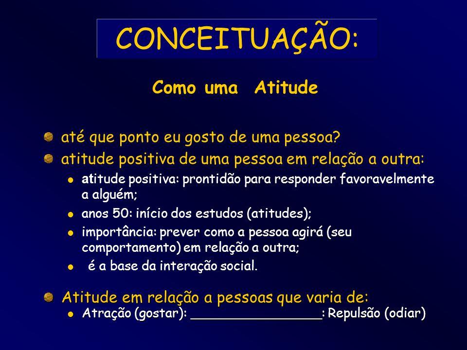 CONCEITUAÇÃO: Como uma Atitude até que ponto eu gosto de uma pessoa