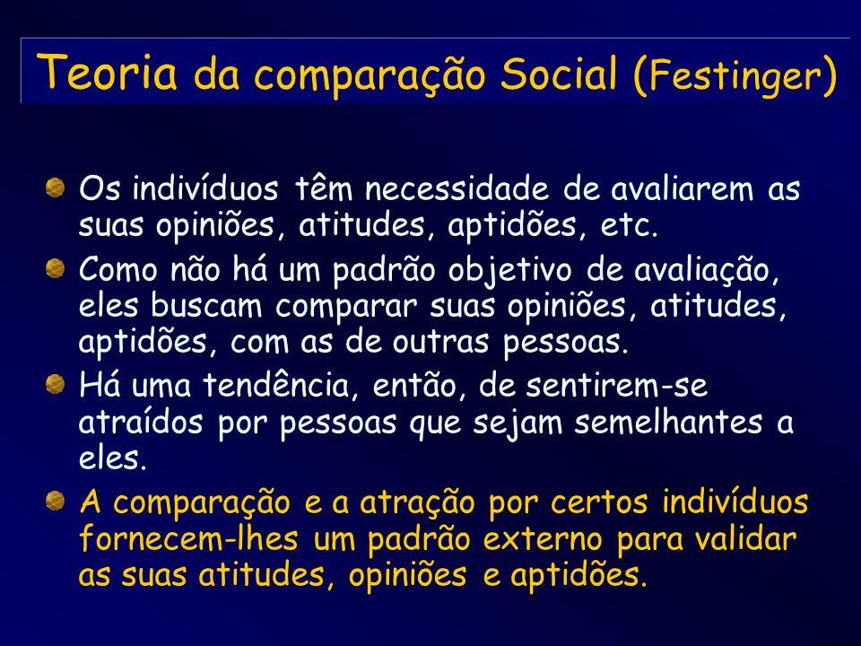 Teoria da comparação Social (Festinger)
