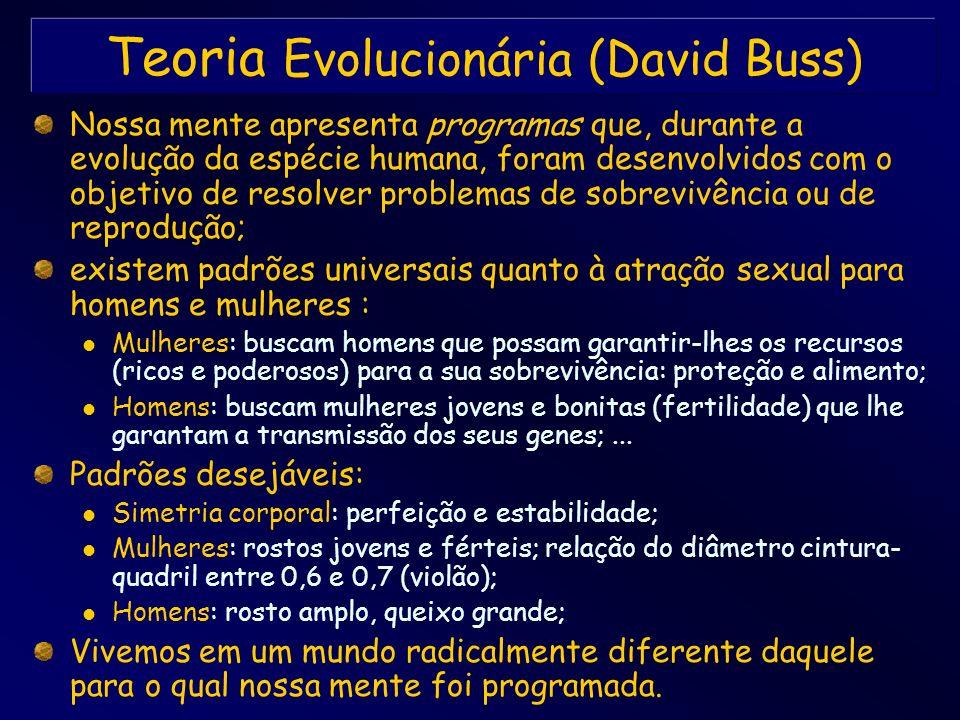 Teoria Evolucionária (David Buss)