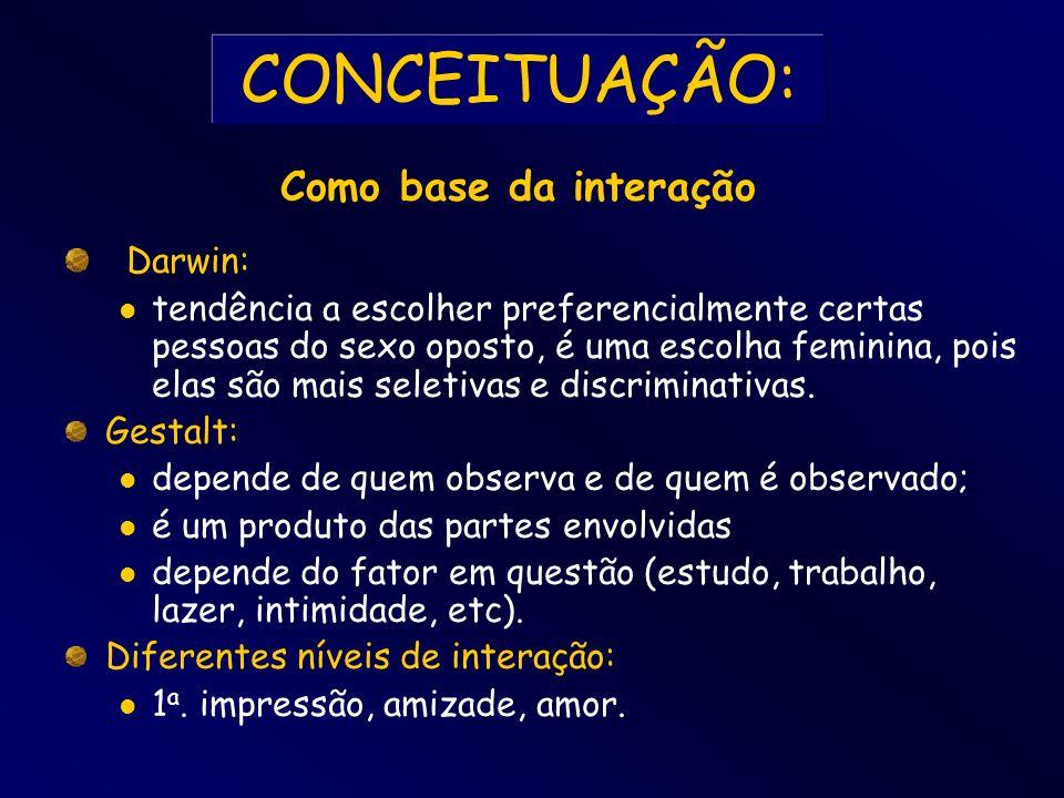 CONCEITUAÇÃO: Como base da interação Darwin: