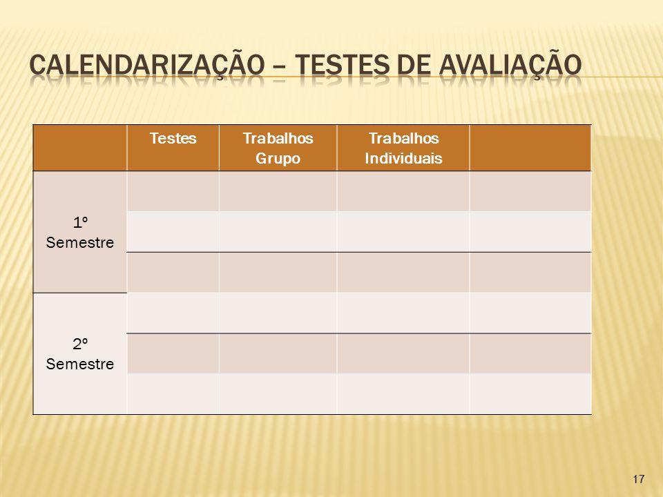 Calendarização – Testes de avaliação