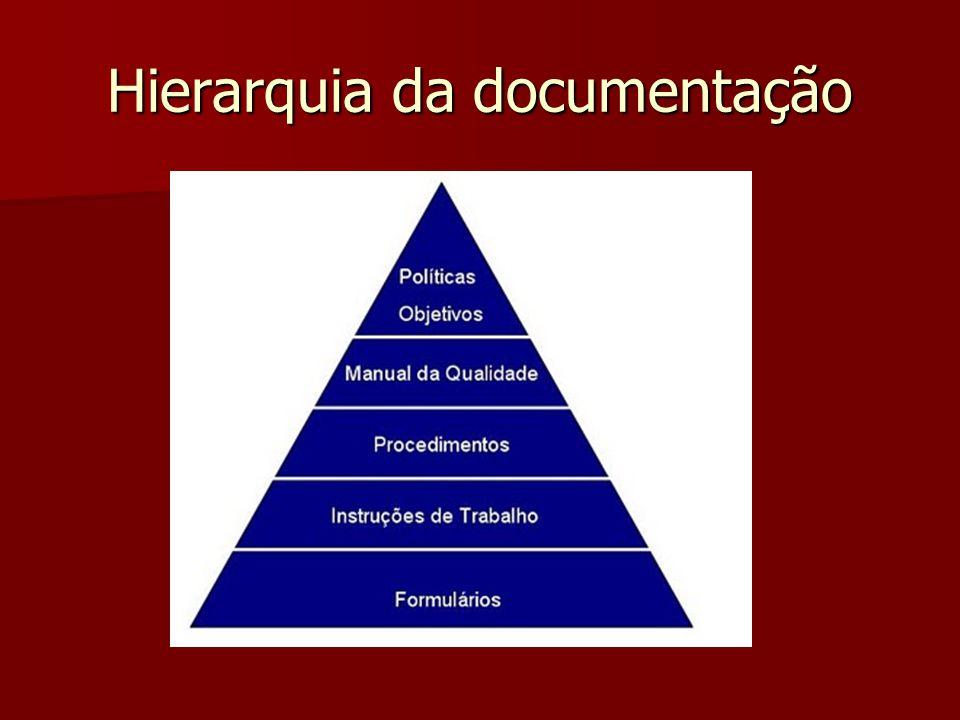 Hierarquia da documentação
