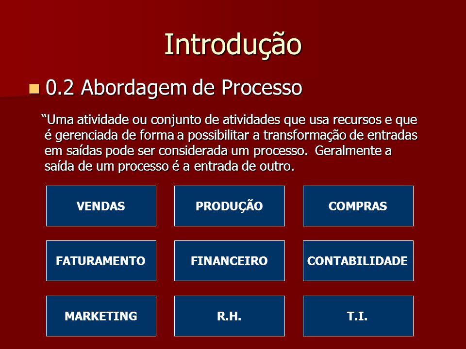 Introdução 0.2 Abordagem de Processo