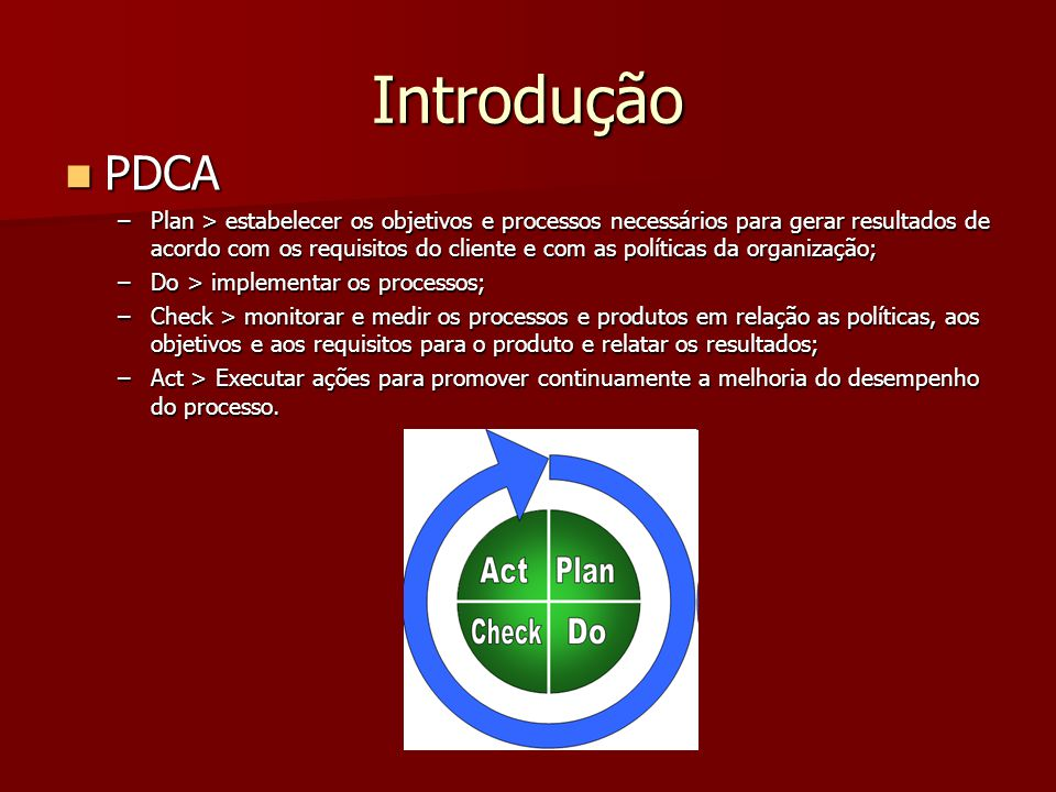 Introdução PDCA.