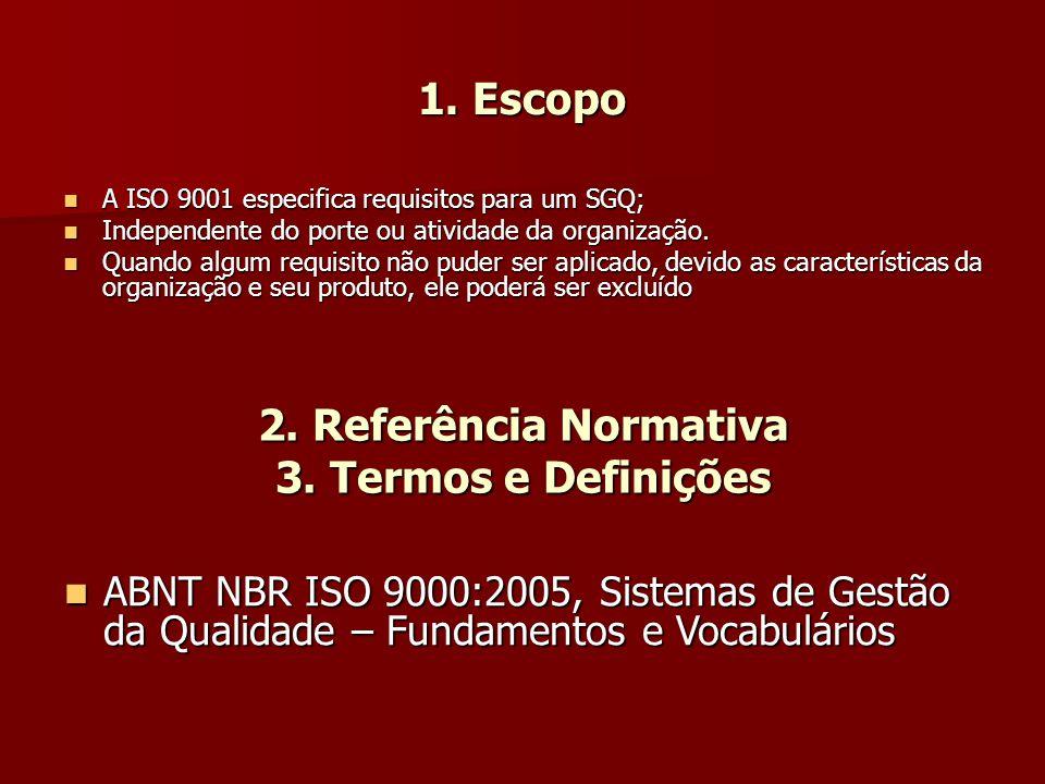 2. Referência Normativa 3. Termos e Definições