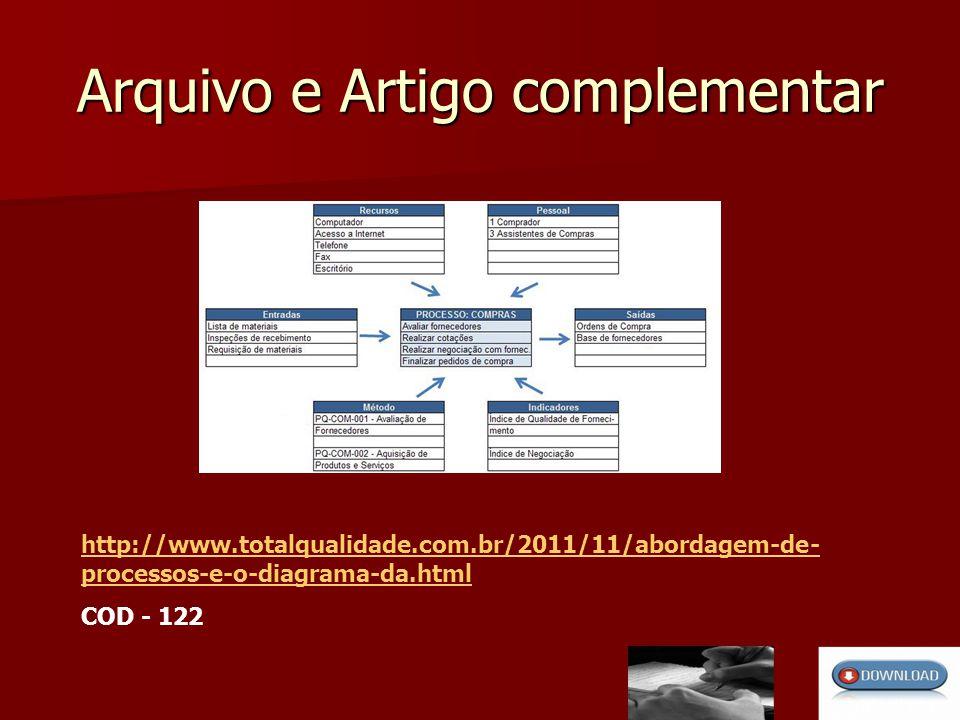 Arquivo e Artigo complementar