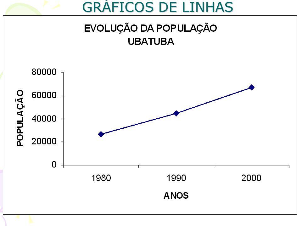 GRÁFICOS DE LINHAS