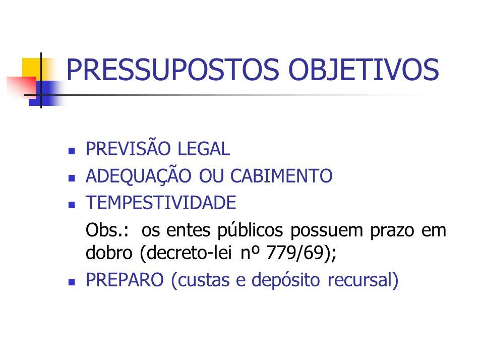PRESSUPOSTOS OBJETIVOS