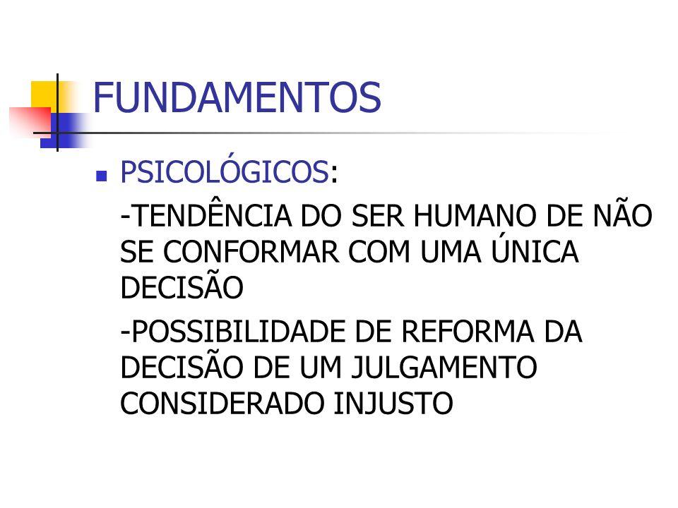 FUNDAMENTOS PSICOLÓGICOS:
