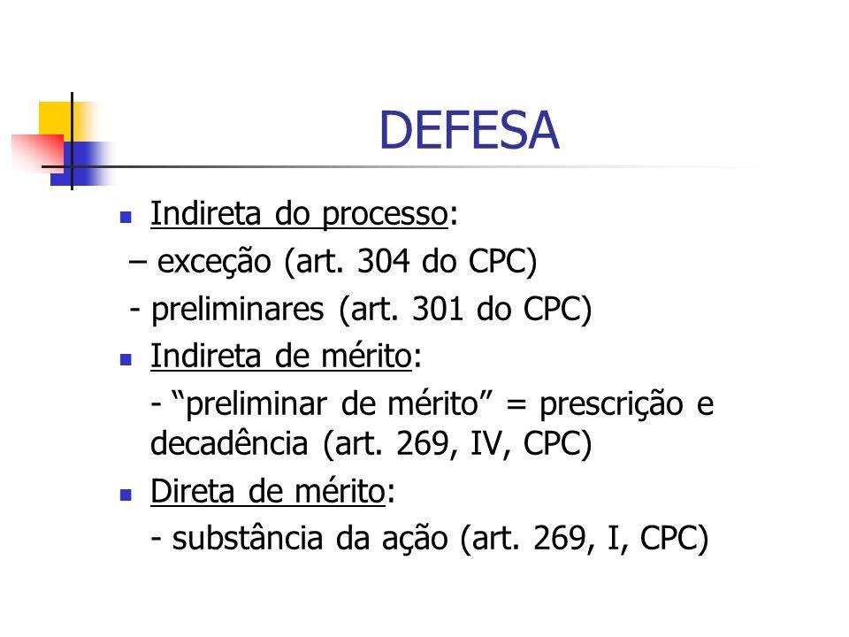 DEFESA Indireta do processo: – exceção (art. 304 do CPC)
