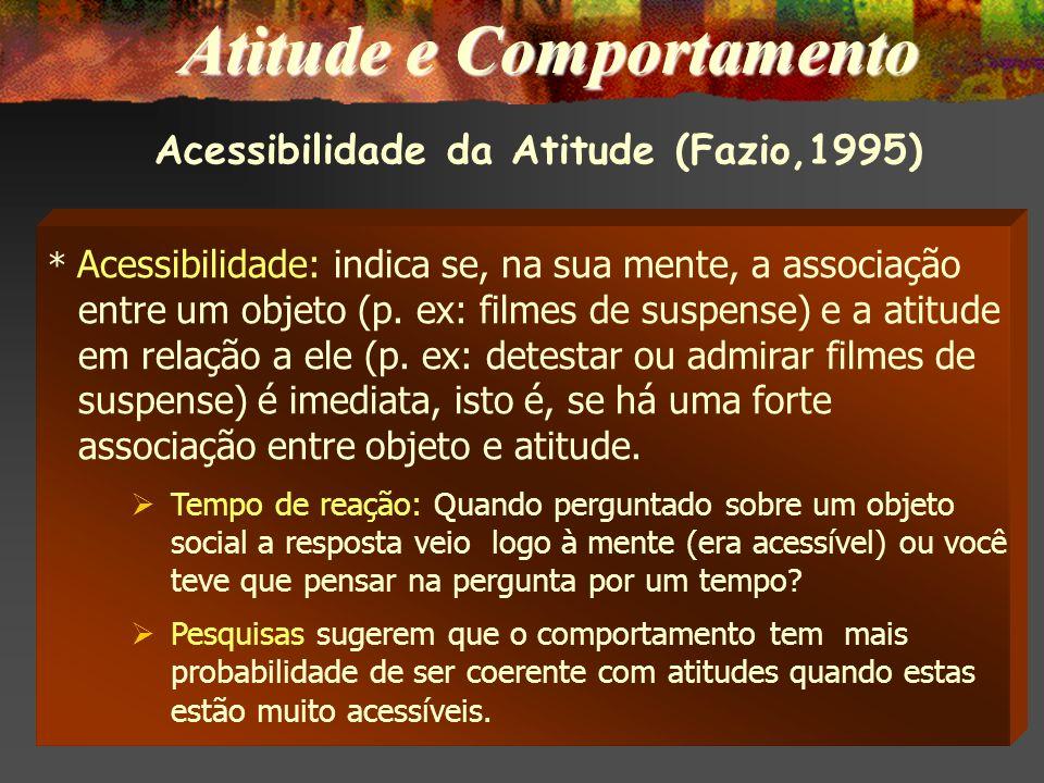 Acessibilidade da Atitude (Fazio,1995)