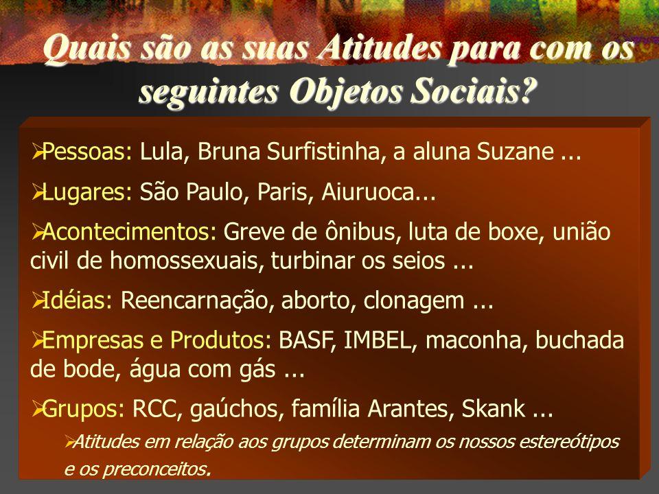 Quais são as suas Atitudes para com os seguintes Objetos Sociais