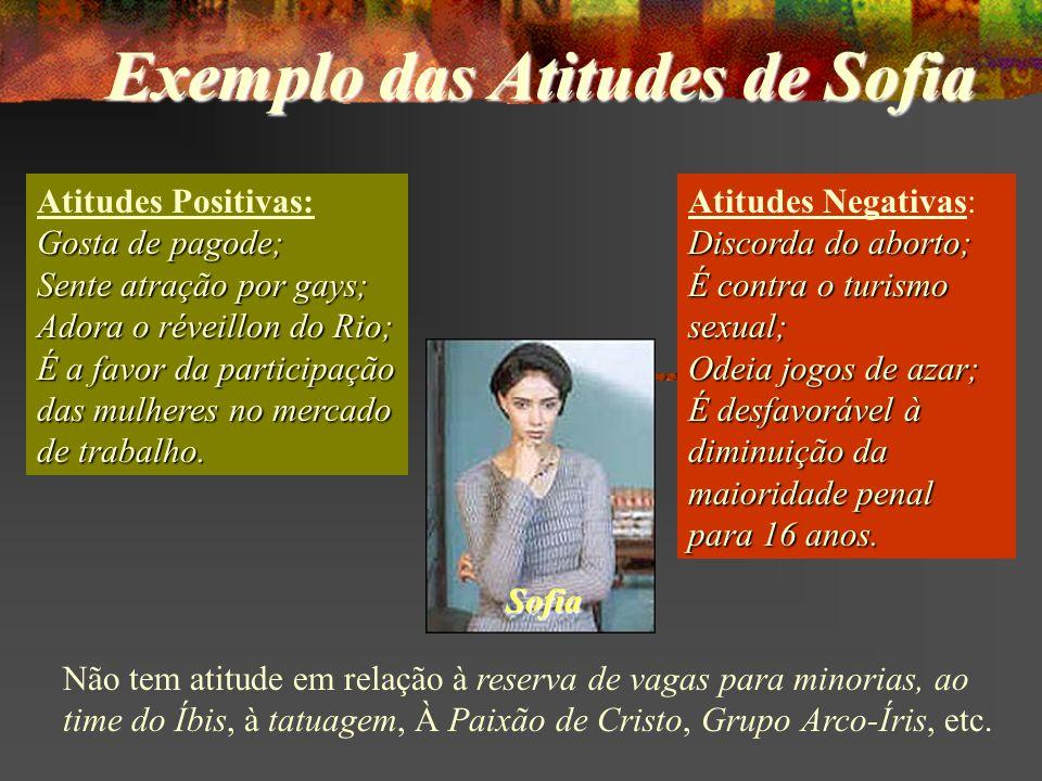 Exemplo das Atitudes de Sofia