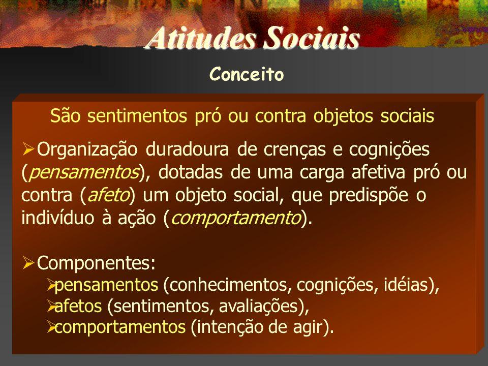 Atitudes Sociais Conceito