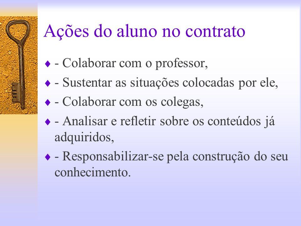 Ações do aluno no contrato