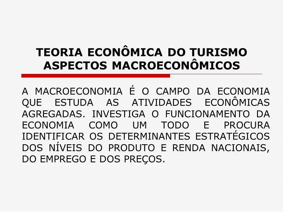 TEORIA ECONÔMICA DO TURISMO ASPECTOS MACROECONÔMICOS