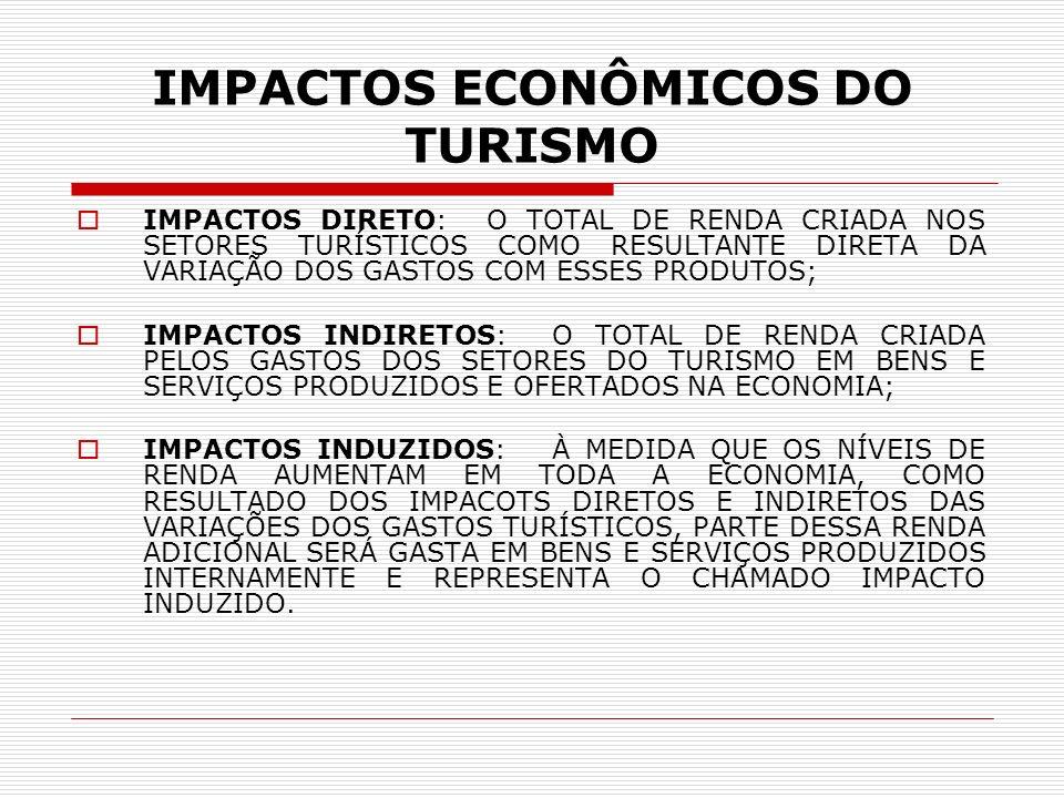 IMPACTOS ECONÔMICOS DO TURISMO