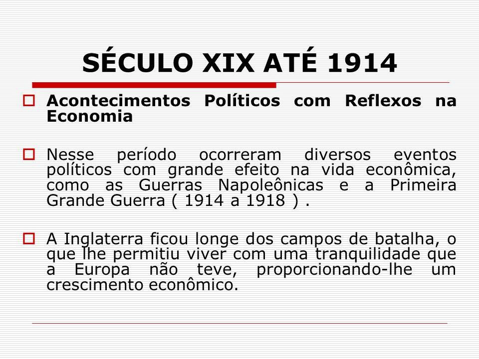 SÉCULO XIX ATÉ 1914 Acontecimentos Políticos com Reflexos na Economia