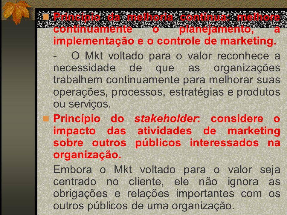 Princípio da melhoria contínua: melhore continuamente o planejamento, a implementação e o controle de marketing.
