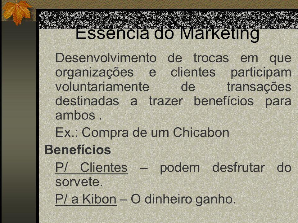 Essência do Marketing