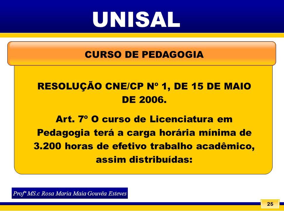 UNISAL CURSO DE PEDAGOGIA