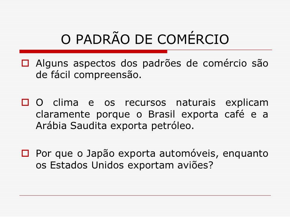 O PADRÃO DE COMÉRCIO Alguns aspectos dos padrões de comércio são de fácil compreensão.