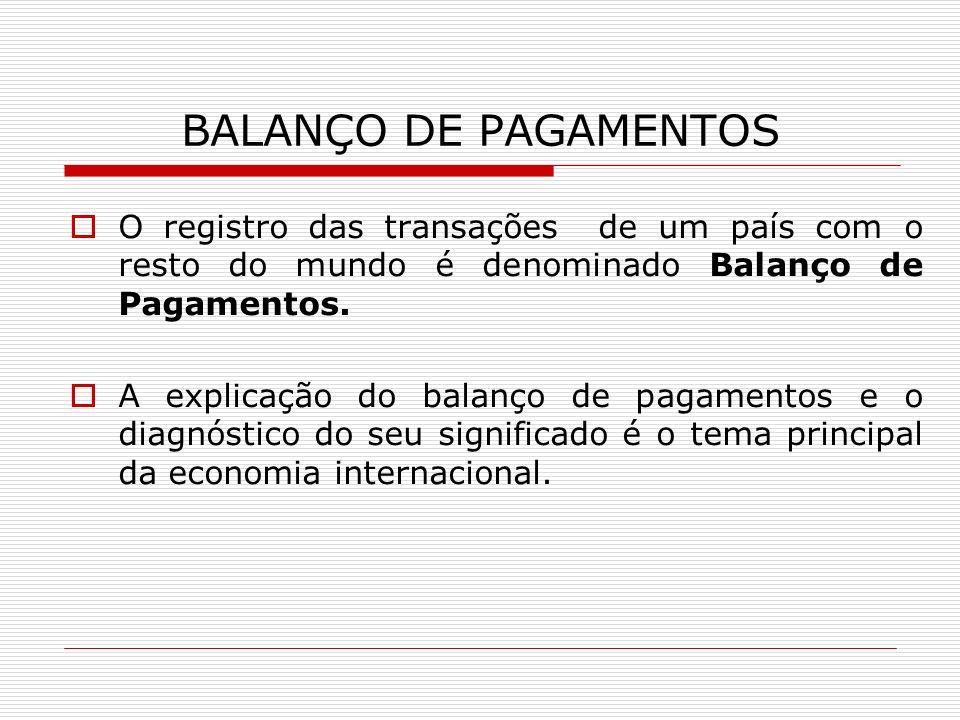BALANÇO DE PAGAMENTOS O registro das transações de um país com o resto do mundo é denominado Balanço de Pagamentos.