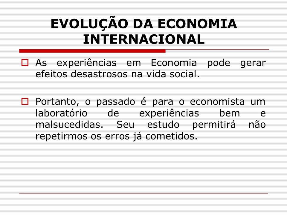 EVOLUÇÃO DA ECONOMIA INTERNACIONAL