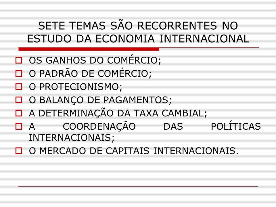SETE TEMAS SÃO RECORRENTES NO ESTUDO DA ECONOMIA INTERNACIONAL