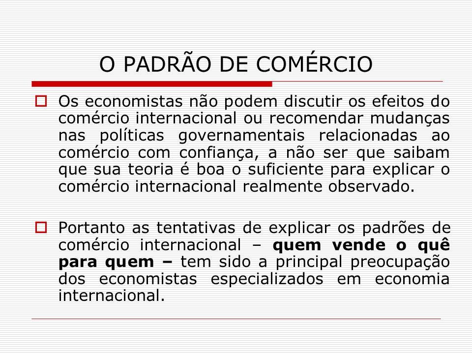 O PADRÃO DE COMÉRCIO