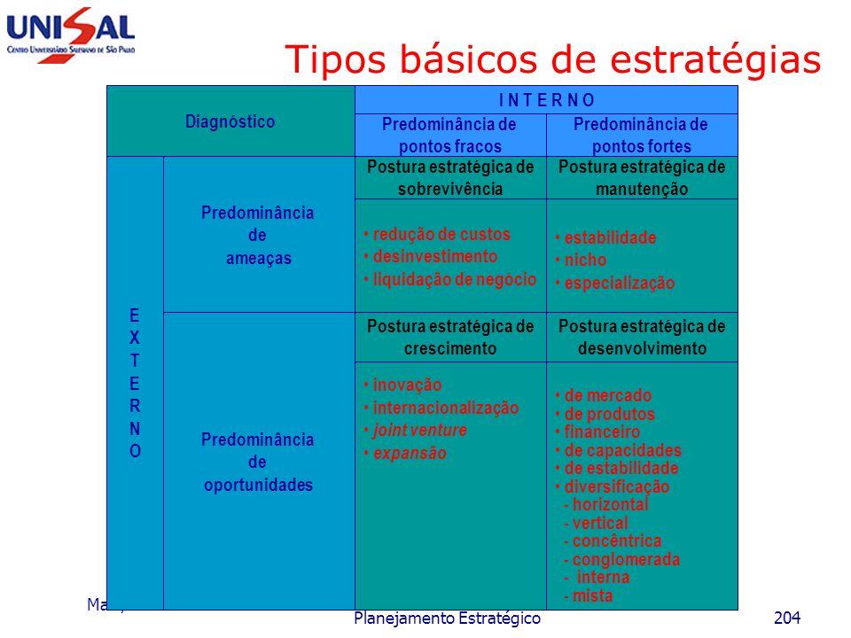 Tipos básicos de estratégias