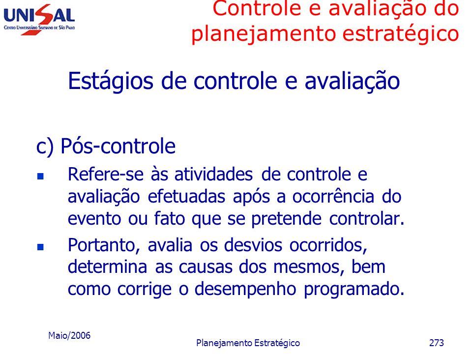 Controle e avaliação do planejamento estratégico