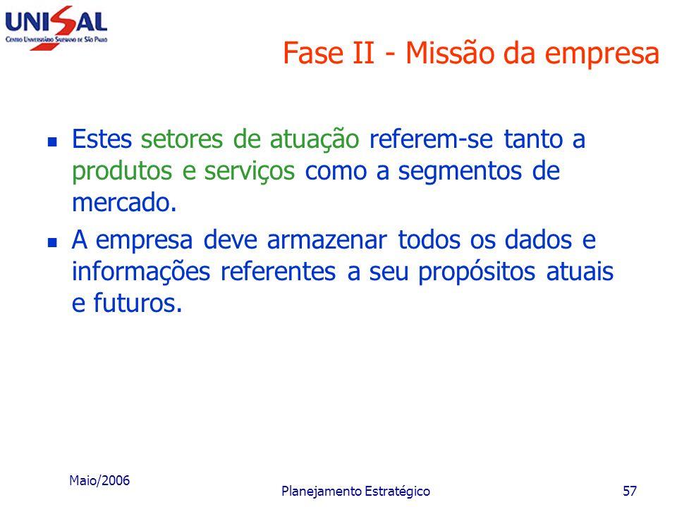 Fase II - Missão da empresa