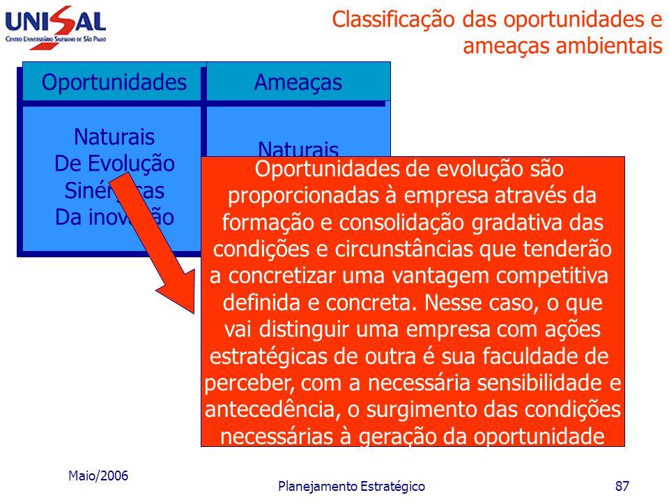 Classificação das oportunidades e ameaças ambientais
