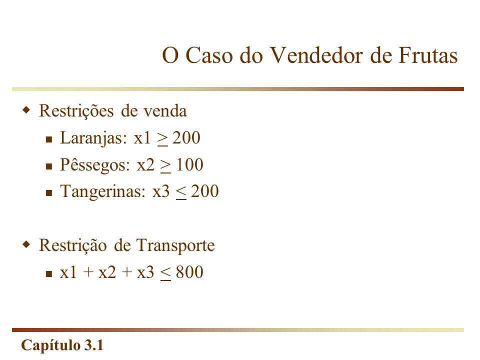 O Caso do Vendedor de Frutas