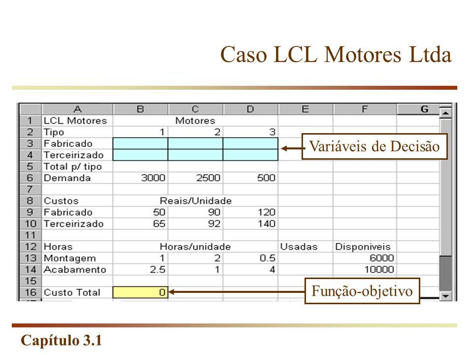 Caso LCL Motores Ltda Variáveis de Decisão Função-objetivo