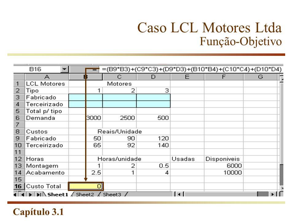 Caso LCL Motores Ltda Função-Objetivo