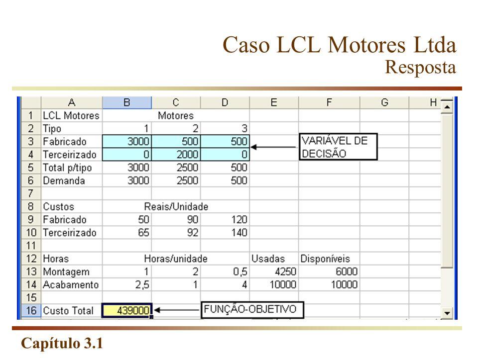 Caso LCL Motores Ltda Resposta