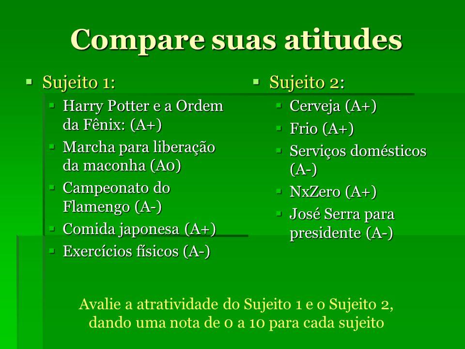 Compare suas atitudes Sujeito 1: Sujeito 2: