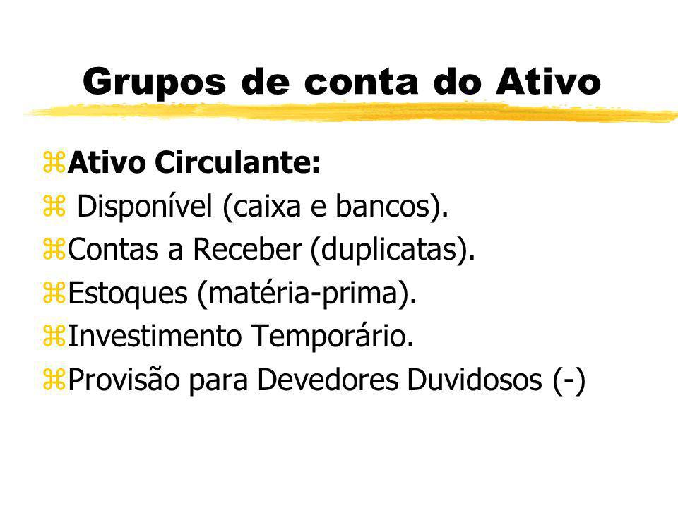 Grupos de conta do Ativo