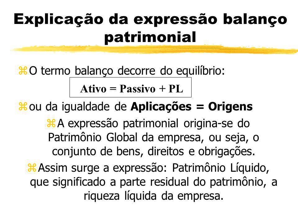 Explicação da expressão balanço patrimonial