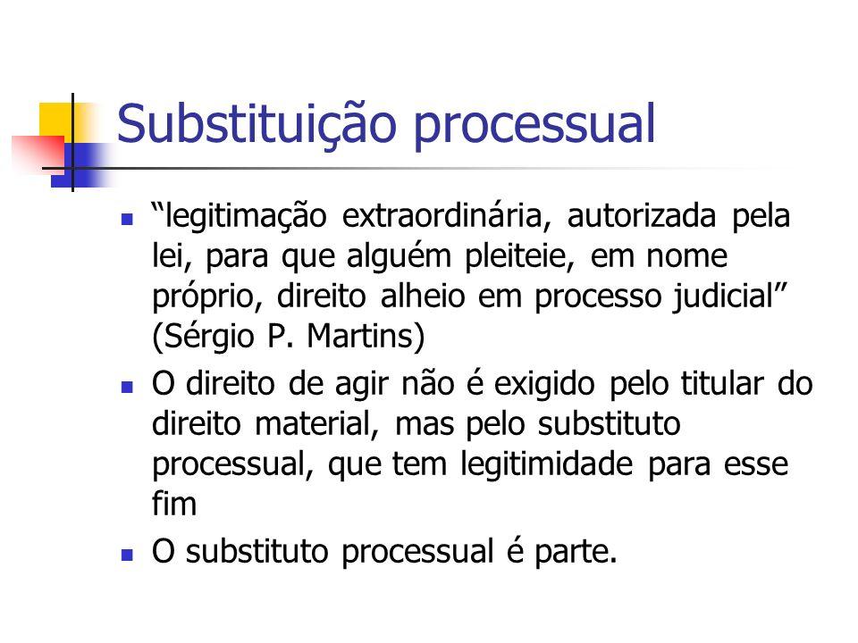Substituição processual