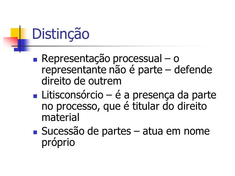 Distinção Representação processual – o representante não é parte – defende direito de outrem.
