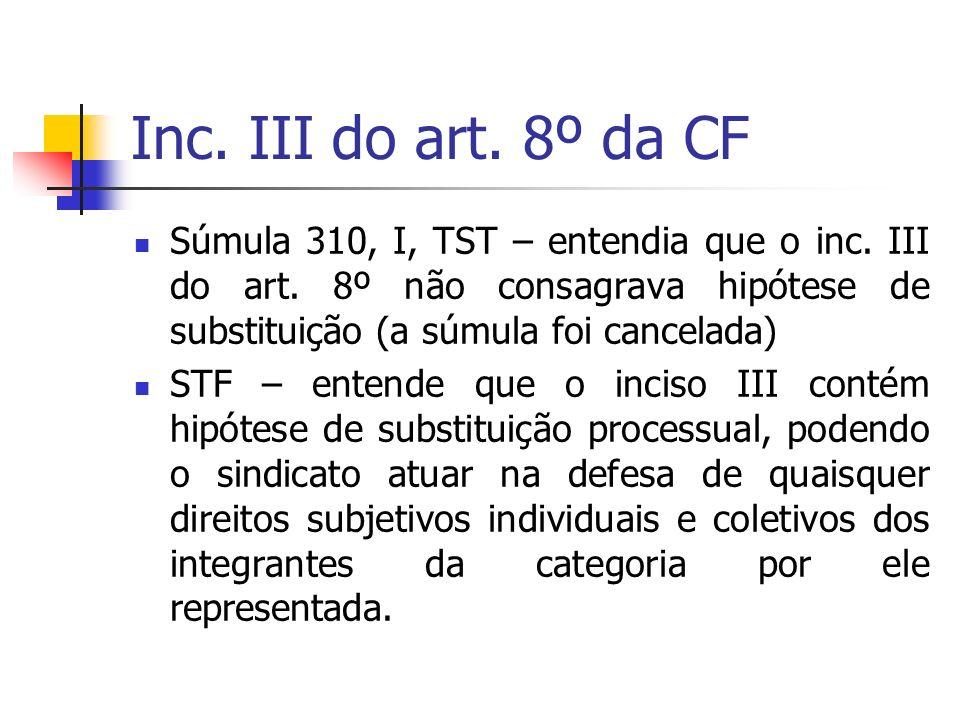Inc. III do art. 8º da CF Súmula 310, I, TST – entendia que o inc. III do art. 8º não consagrava hipótese de substituição (a súmula foi cancelada)