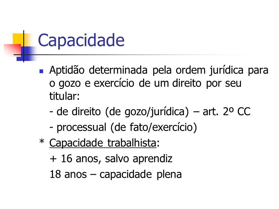Capacidade Aptidão determinada pela ordem jurídica para o gozo e exercício de um direito por seu titular: