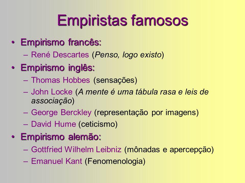 Empiristas famosos Empirismo francês: Empirismo inglês: