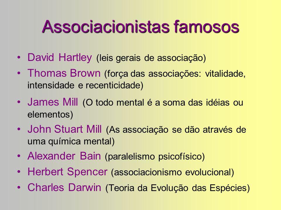 Associacionistas famosos