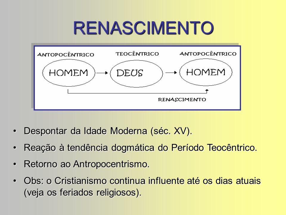 RENASCIMENTO Despontar da Idade Moderna (séc. XV).