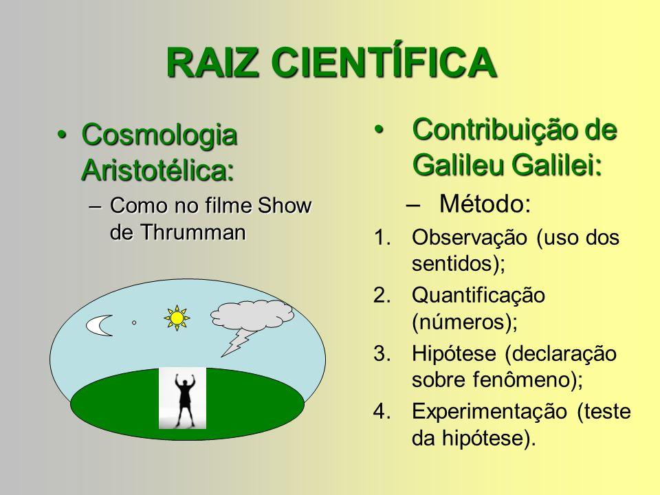 RAIZ CIENTÍFICA Contribuição de Galileu Galilei: